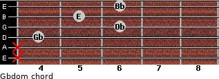 Gbdom for guitar on frets x, x, 4, 6, 5, 6