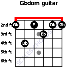 Gbdom for guitar on frets 2, 4, 2, 3, 2, 2