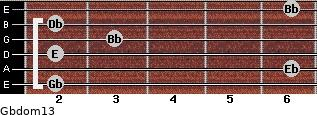 Gbdom13 for guitar on frets 2, 6, 2, 3, 2, 6