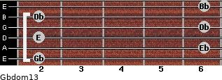 Gbdom13 for guitar on frets 2, 6, 2, 6, 2, 6