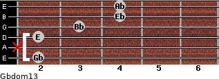 Gbdom13 for guitar on frets 2, x, 2, 3, 4, 4