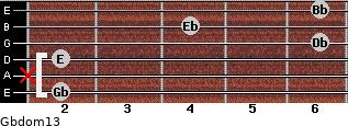 Gbdom13 for guitar on frets 2, x, 2, 6, 4, 6