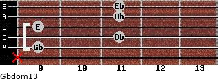 Gbdom13 for guitar on frets x, 9, 11, 9, 11, 11