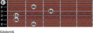 Gbdom6 for guitar on frets 2, 1, 1, 3, 2, 0