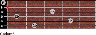 Gbdom6 for guitar on frets 2, 4, 1, 3, x, 0