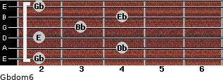 Gbdom6 for guitar on frets 2, 4, 2, 3, 4, 2