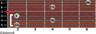 Gbdom6 for guitar on frets 2, 4, 2, x, 4, 6