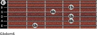 Gbdom6 for guitar on frets 2, 4, 4, 3, 4, 0