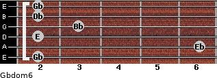 Gbdom6 for guitar on frets 2, 6, 2, 3, 2, 2