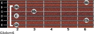 Gbdom6 for guitar on frets 2, 6, 2, 3, 2, 6