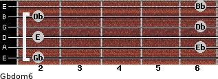 Gbdom6 for guitar on frets 2, 6, 2, 6, 2, 6