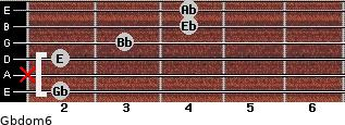 Gbdom6 for guitar on frets 2, x, 2, 3, 4, 4