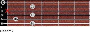Gbdom7 for guitar on frets 2, 1, 2, x, 2, 0