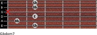 Gbdom7 for guitar on frets 2, 1, 2, x, 2, 2