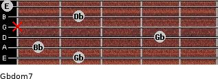Gbdom7 for guitar on frets 2, 1, 4, x, 2, 0