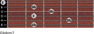 Gbdom7 for guitar on frets 2, 4, 2, 3, 2, 0