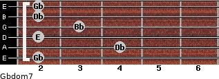 Gbdom7 for guitar on frets 2, 4, 2, 3, 2, 2