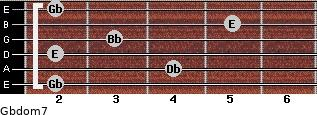 Gbdom7 for guitar on frets 2, 4, 2, 3, 5, 2