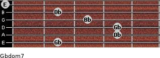 Gbdom7 for guitar on frets 2, 4, 4, 3, 2, 0