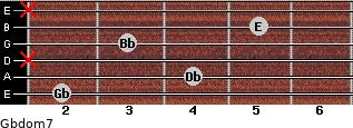 Gbdom7 for guitar on frets 2, 4, x, 3, 5, x