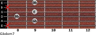 Gbdom7 for guitar on frets x, 9, 8, 9, x, 9