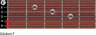 Gbdom7 for guitar on frets x, x, 4, 3, 2, 0