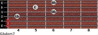 Gbdom7 for guitar on frets x, x, 4, 6, 5, 6