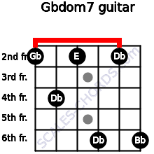 Gbdom7 for guitar on frets 2, 4, 2, 6, 2, 6