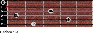 Gbdom7/13 for guitar on frets 2, 4, 1, 3, x, 0
