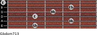 Gbdom7/13 for guitar on frets 2, 4, 2, 3, 4, 0