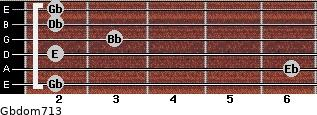 Gbdom7/13 for guitar on frets 2, 6, 2, 3, 2, 2