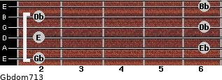 Gbdom7/13 for guitar on frets 2, 6, 2, 6, 2, 6