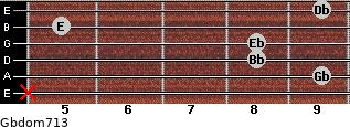 Gbdom7/13 for guitar on frets x, 9, 8, 8, 5, 9