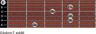 Gbdom7(add6) for guitar on frets 2, 4, 4, 3, 4, 0