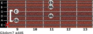 Gbdom7(add6) for guitar on frets x, 9, 11, 9, 11, 11