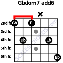Gbdom7(add6) for guitar on frets 2, 4, 2, x, 4, 6