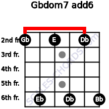 Gbdom7(add6) for guitar on frets 2, 6, 2, 6, 2, 6