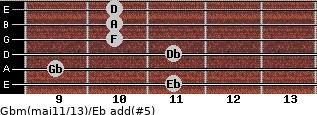 Gbm(maj11/13)/Eb add(#5) guitar chord
