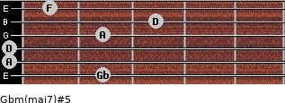 Gbm(maj7)#5 for guitar on frets 2, 0, 0, 2, 3, 1