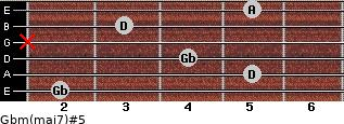 Gbm(maj7)#5 for guitar on frets 2, 5, 4, x, 3, 5