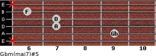Gbm(maj7)#5 for guitar on frets x, 9, 7, 7, 6, x