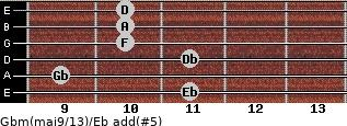 Gbm(maj9/13)/Eb add(#5) guitar chord