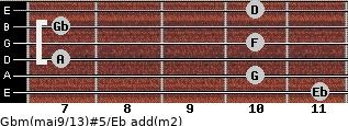 Gbm(maj9/13)#5/Eb add(m2) guitar chord