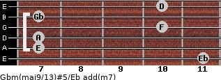 Gbm(maj9/13)#5/Eb add(m7) guitar chord