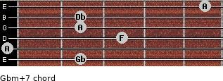 Gbm(+7) for guitar on frets 2, 0, 3, 2, 2, 5