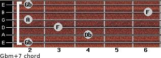 Gbm(+7) for guitar on frets 2, 4, 3, 2, 6, 2