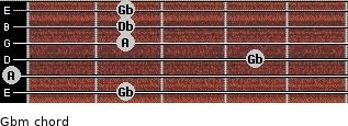 Gbm for guitar on frets 2, 0, 4, 2, 2, 2