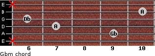 Gbm for guitar on frets x, 9, 7, 6, 10, x