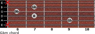 Gbm for guitar on frets x, 9, 7, 6, 7, x