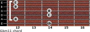 Gbm11 for guitar on frets 14, 12, 14, 14, 12, 12